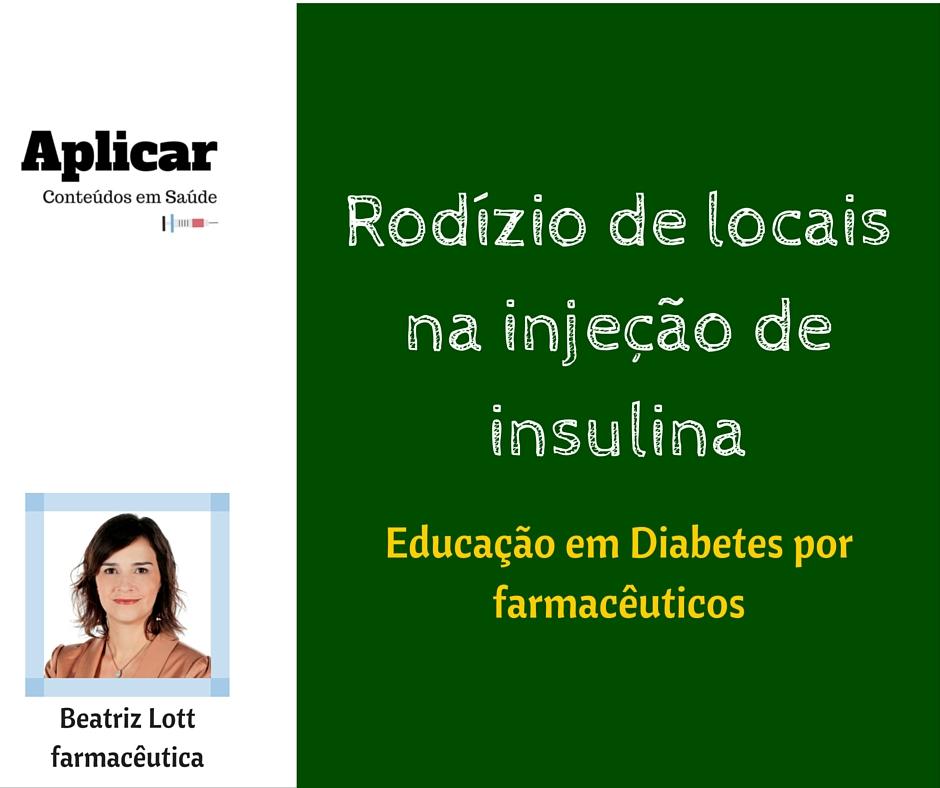 Armario Limpieza ~ Educaç u00e3o para rodízio nas injeções de insulina (conteúdo em vídeo) Aplicar